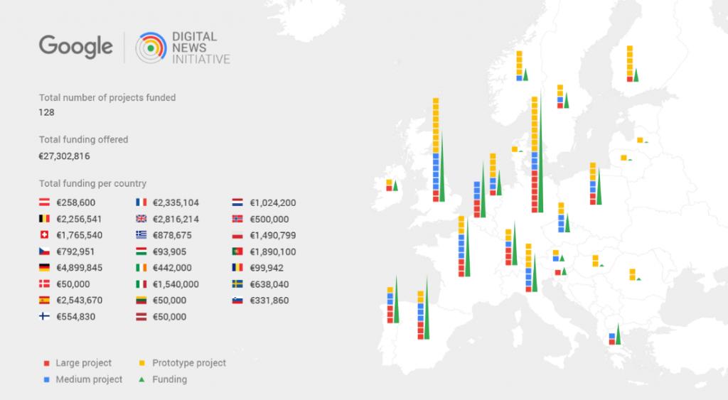 Februārī tika paziņoti pirmie 128 Digitālās ziņu iniciatīvas Inovāciju fonda naudas balvas saņēmēji. Kartē redzams, cik daudz un cik apjomīgi projekti tiks realizēti katrā valstī.